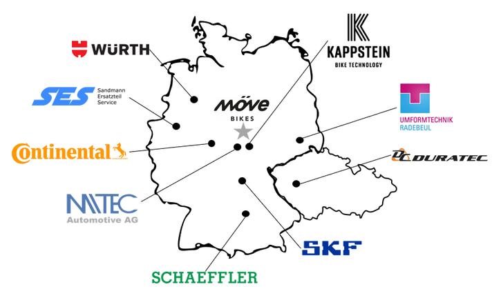 Partner und Netzwerk Möve